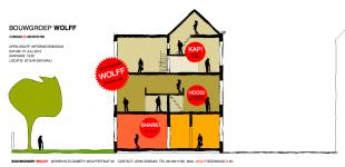 6 collectieve kavels voor bouwgroepen in 2013